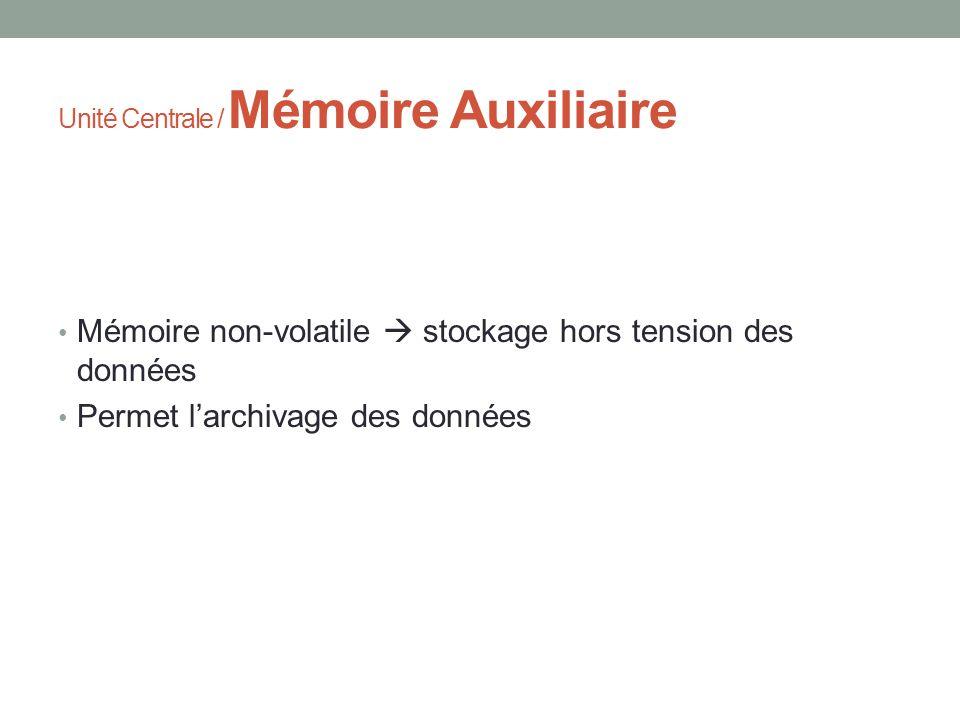 Unité Centrale / Mémoire Auxiliaire