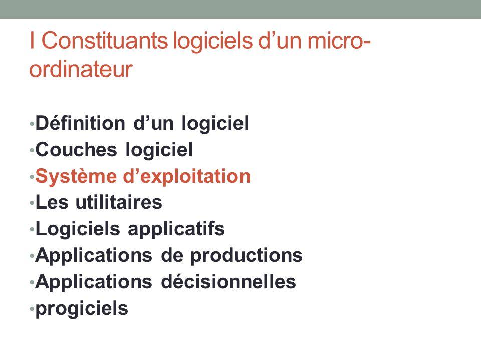 I Constituants logiciels d'un micro-ordinateur