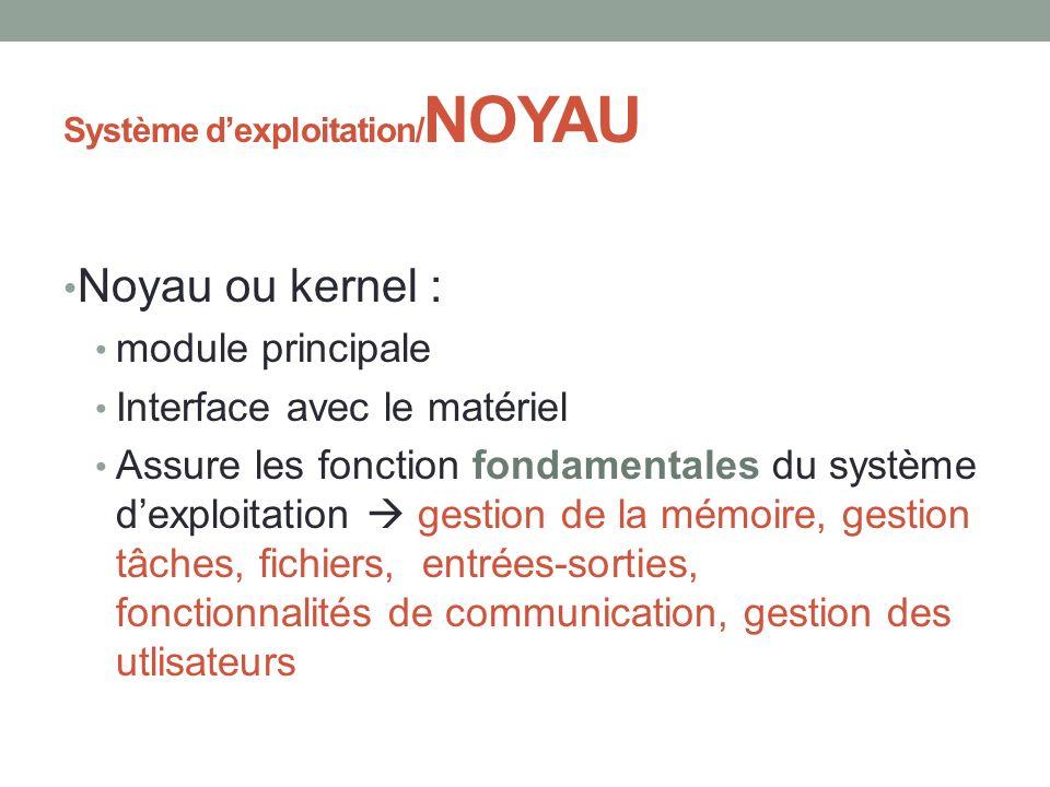 Système d'exploitation/NOYAU
