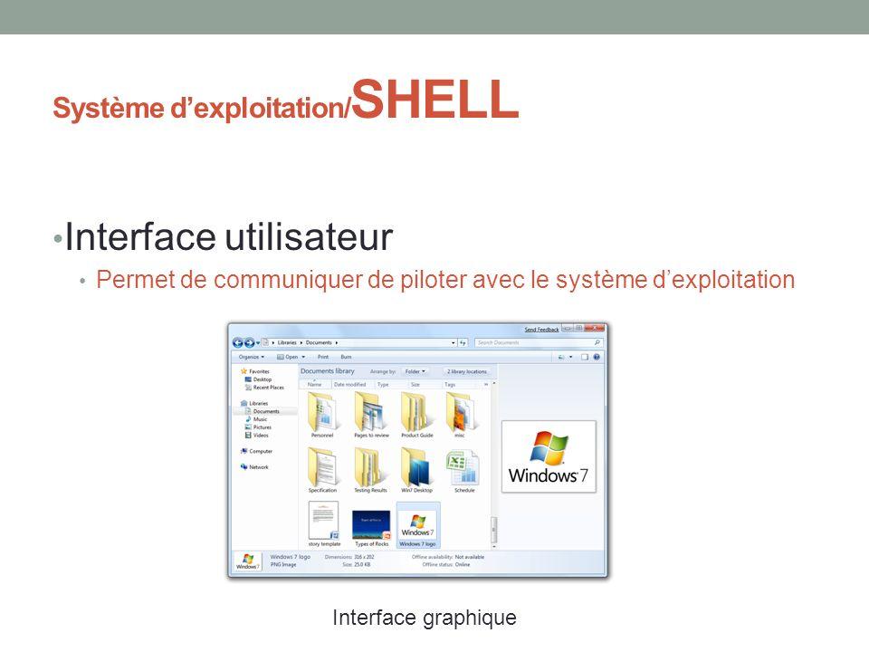 Système d'exploitation/SHELL