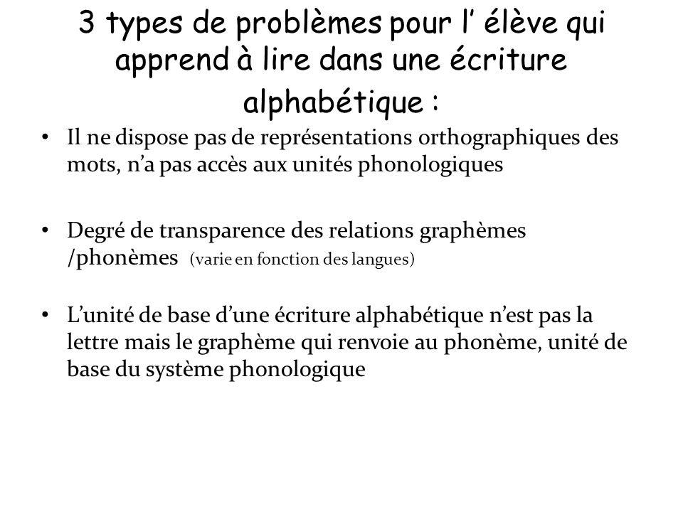 3 types de problèmes pour l' élève qui apprend à lire dans une écriture alphabétique :