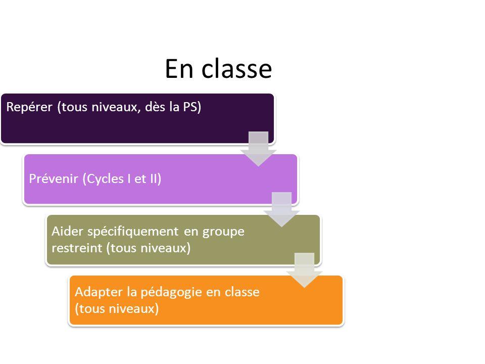 En classe Repérer (tous niveaux, dès la PS) Prévenir (Cycles I et II)