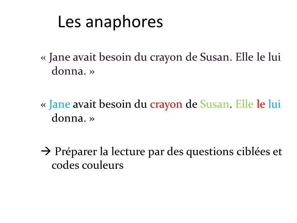 Les anaphores « Jane avait besoin du crayon de Susan.