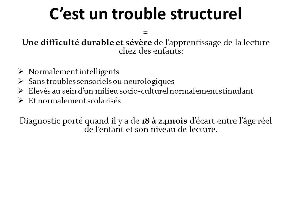 C'est un trouble structurel