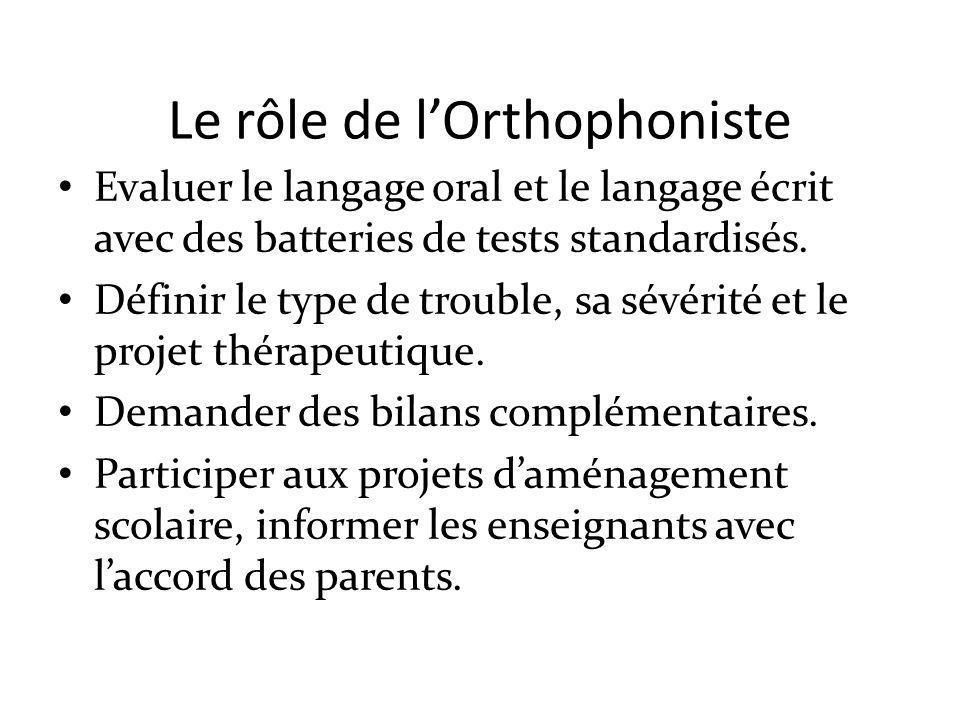 Le rôle de l'Orthophoniste