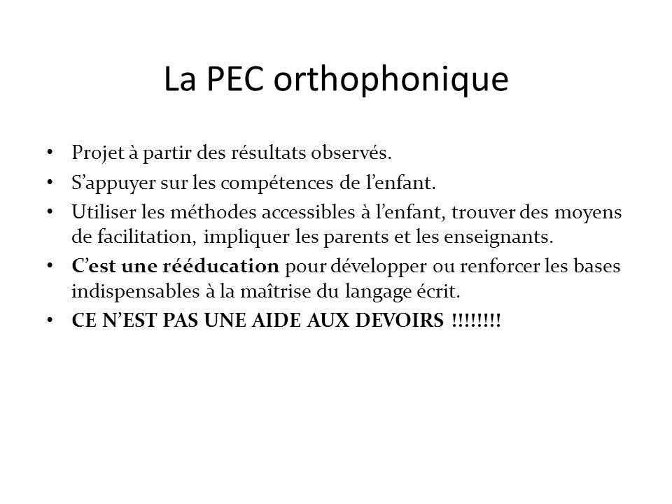 La PEC orthophonique Projet à partir des résultats observés.
