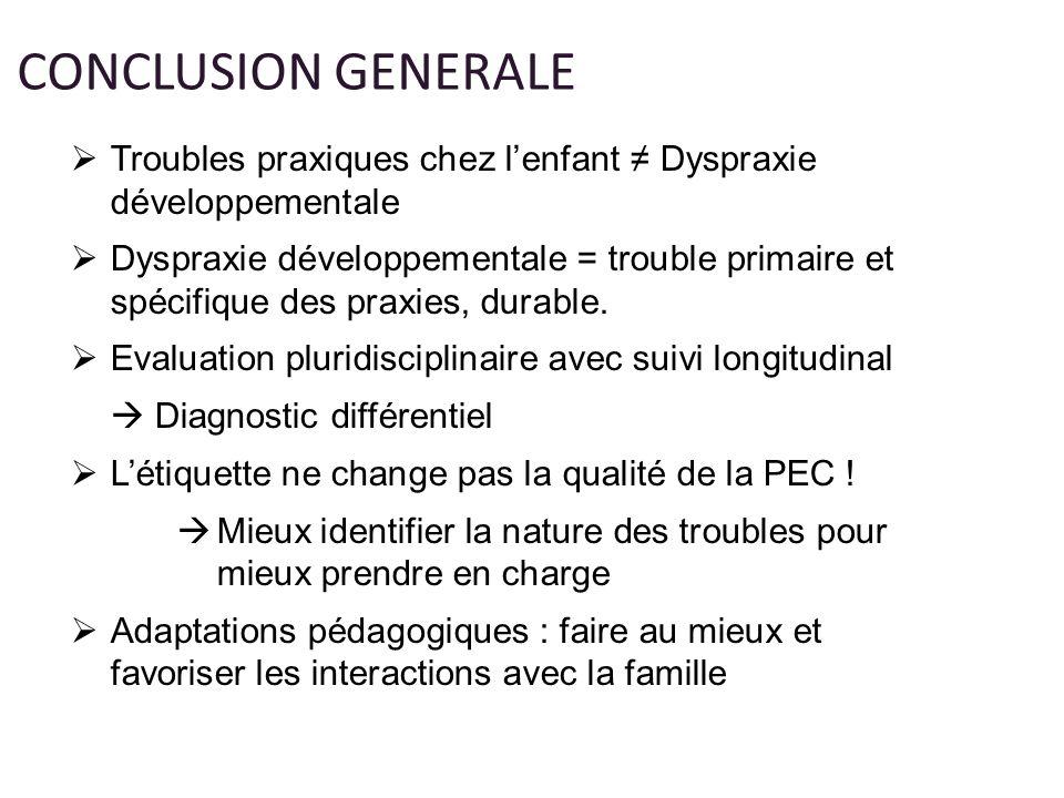 CONCLUSION GENERALE Troubles praxiques chez l'enfant ≠ Dyspraxie développementale.