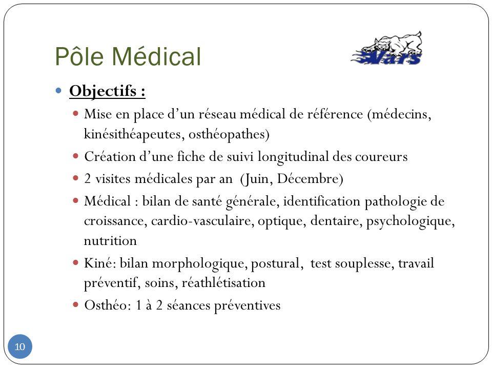 Pôle Médical Objectifs :