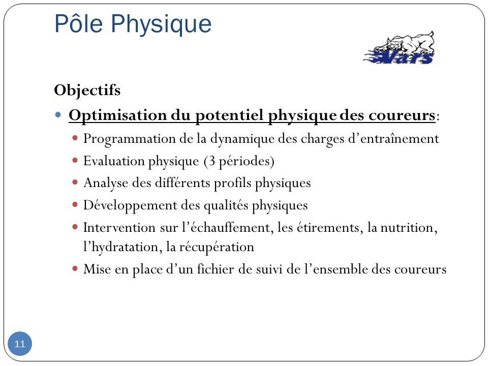 Pôle Physique Objectifs