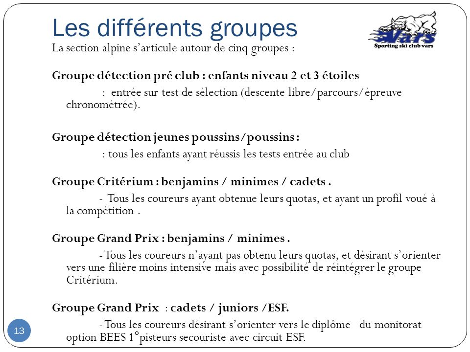 Les différents groupes