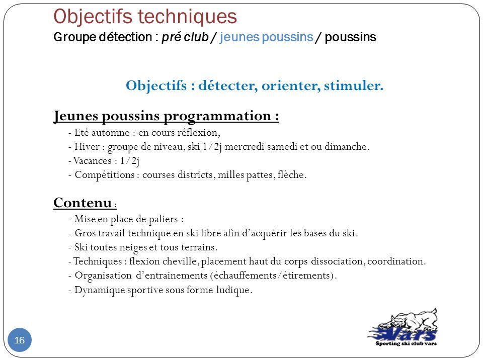 Objectifs : détecter, orienter, stimuler.