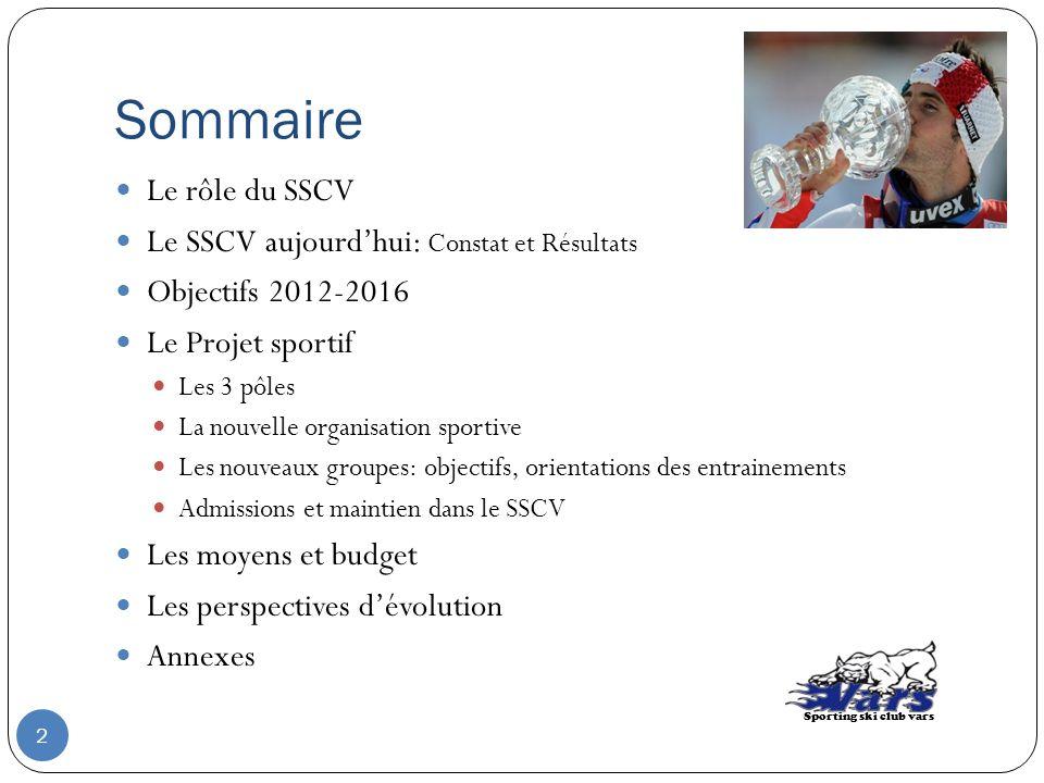 Sommaire Le rôle du SSCV Le SSCV aujourd'hui: Constat et Résultats