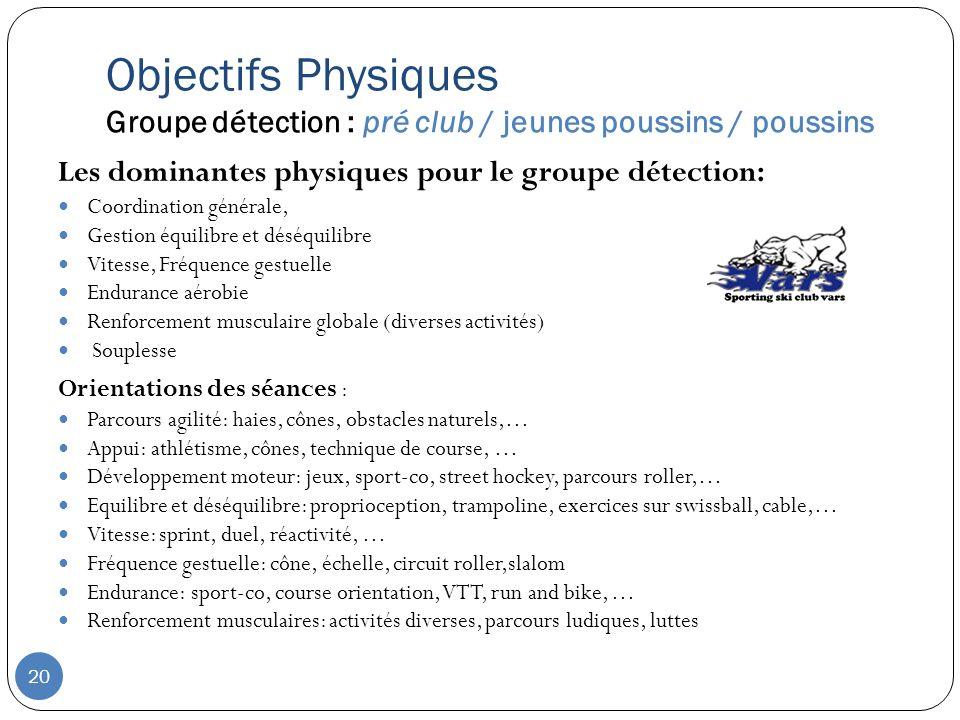 Objectifs Physiques Groupe détection : pré club / jeunes poussins / poussins