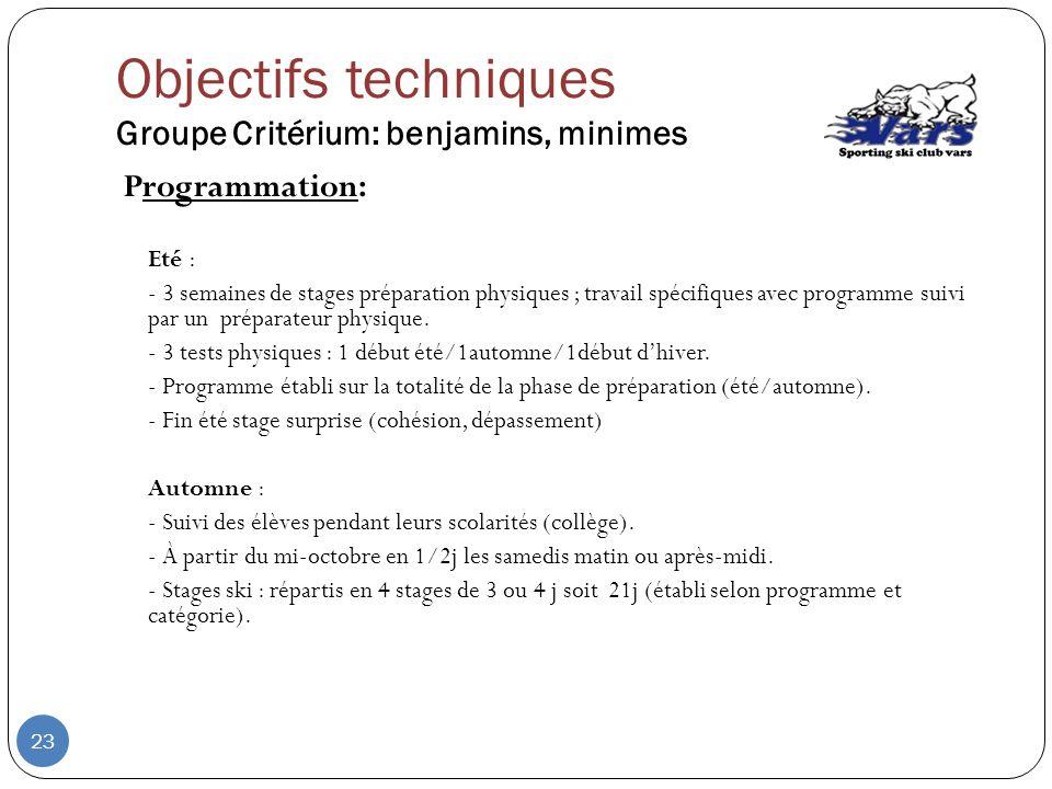 Objectifs techniques Groupe Critérium: benjamins, minimes