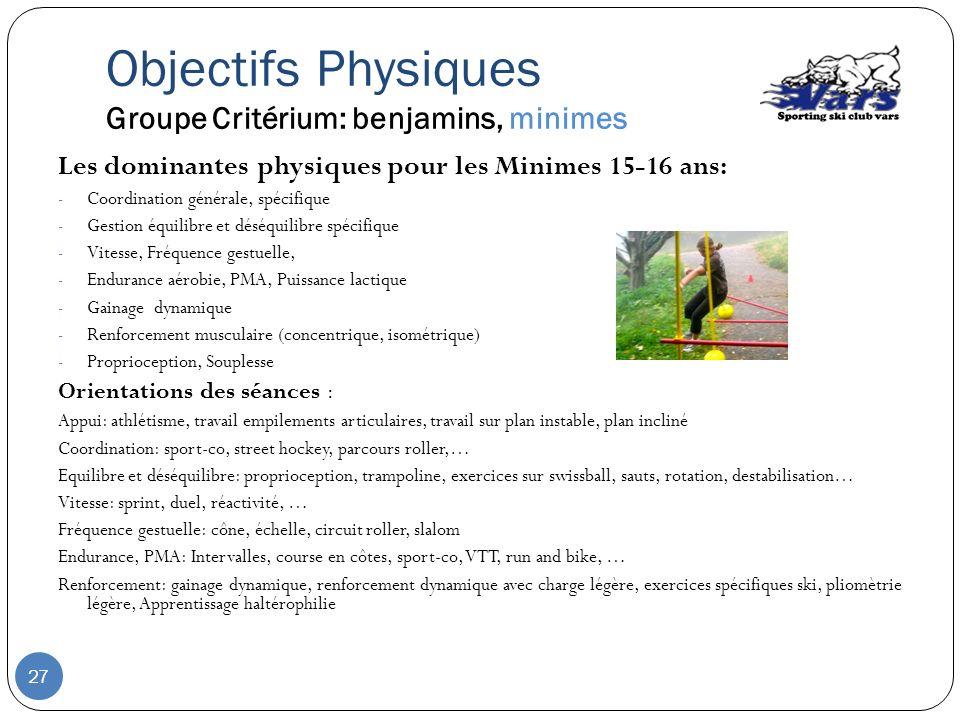 Objectifs Physiques Groupe Critérium: benjamins, minimes