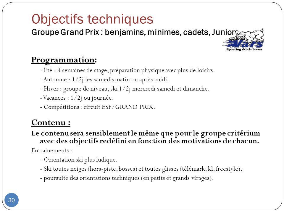 Objectifs techniques Groupe Grand Prix : benjamins, minimes, cadets, Juniors
