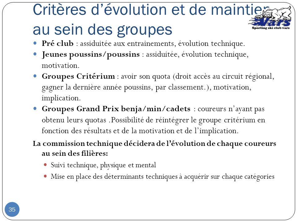 Critères d'évolution et de maintien au sein des groupes