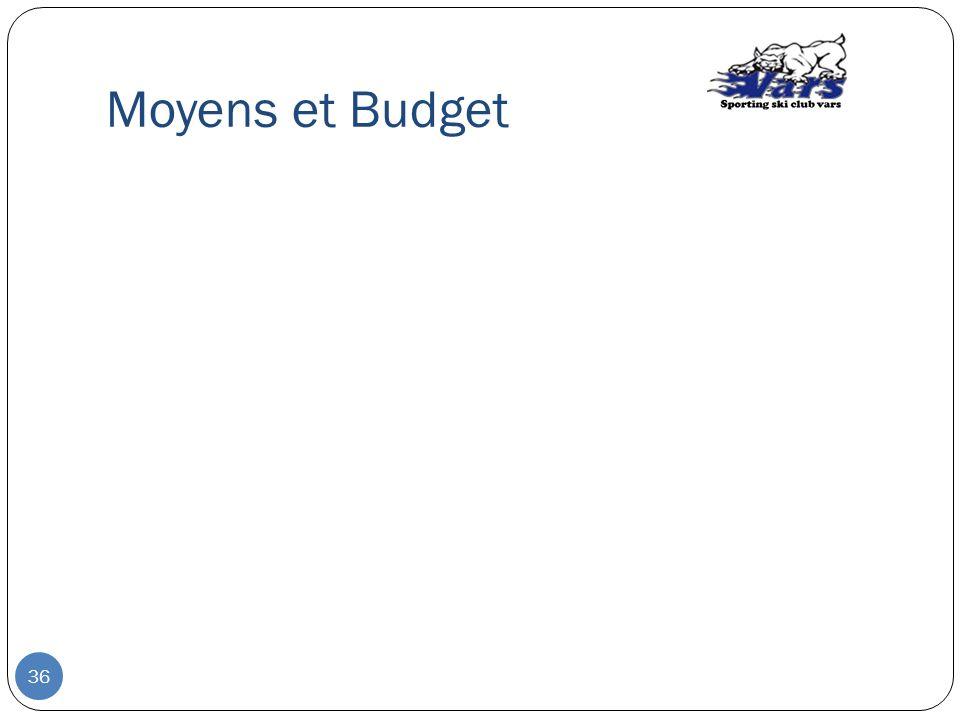 Moyens et Budget
