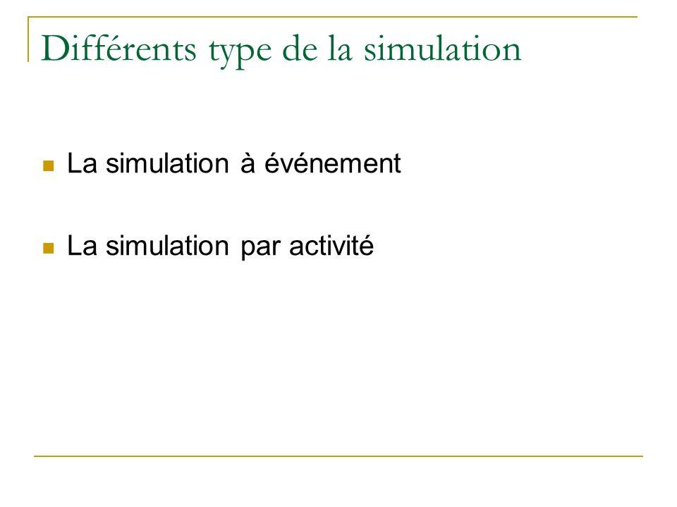 Différents type de la simulation