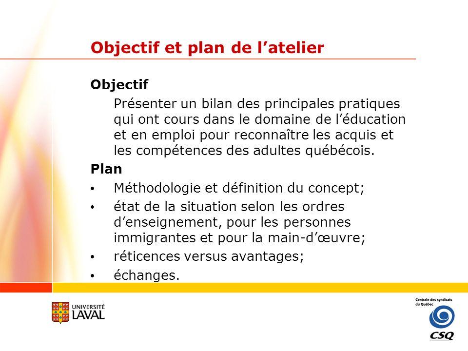 Objectif et plan de l'atelier