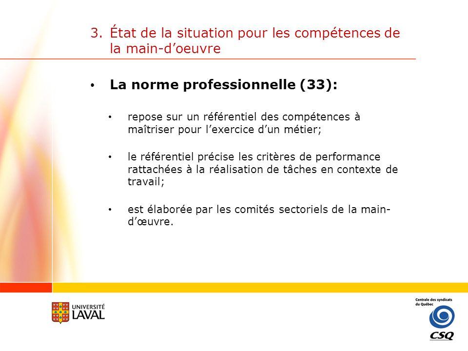 3. État de la situation pour les compétences de la main-d'oeuvre