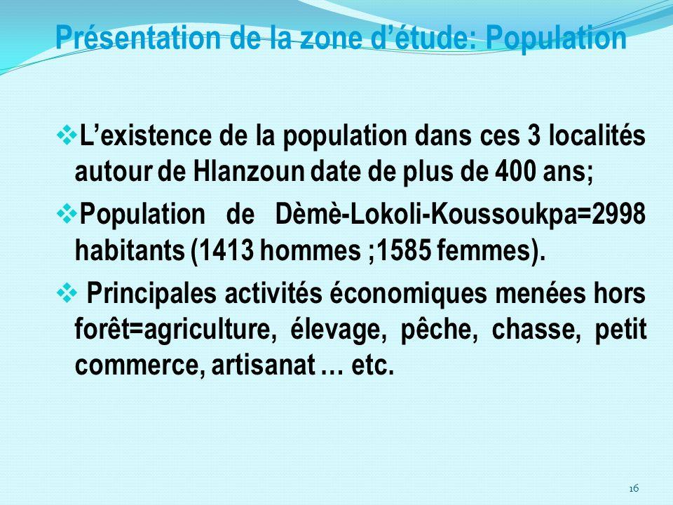 Présentation de la zone d'étude: Population