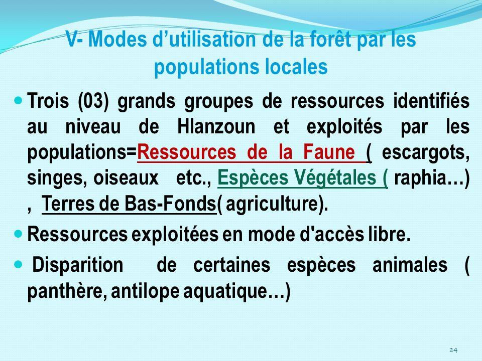 V- Modes d'utilisation de la forêt par les populations locales