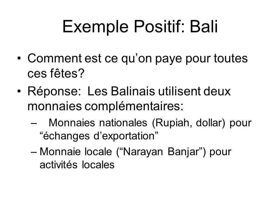 Exemple Positif: Bali Comment est ce qu'on paye pour toutes ces fêtes