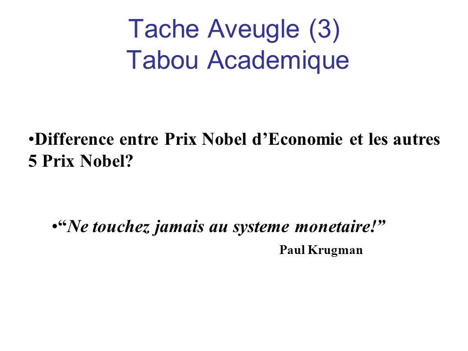 Tache Aveugle (3) Tabou Academique