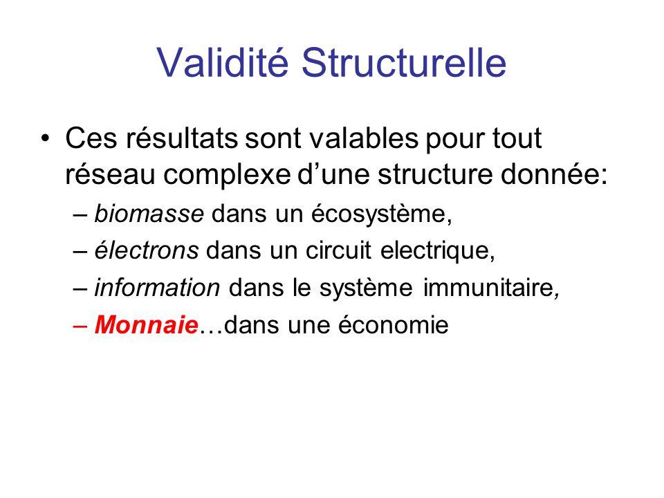 Validité Structurelle