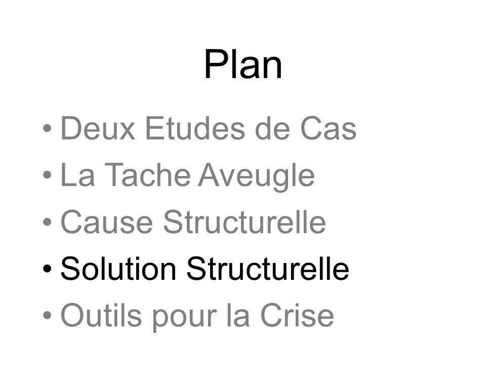 Plan Deux Etudes de Cas La Tache Aveugle Cause Structurelle