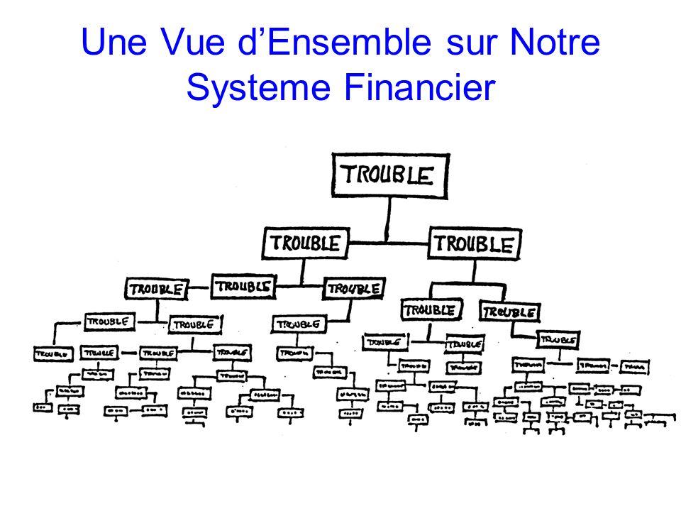 Une Vue d'Ensemble sur Notre Systeme Financier