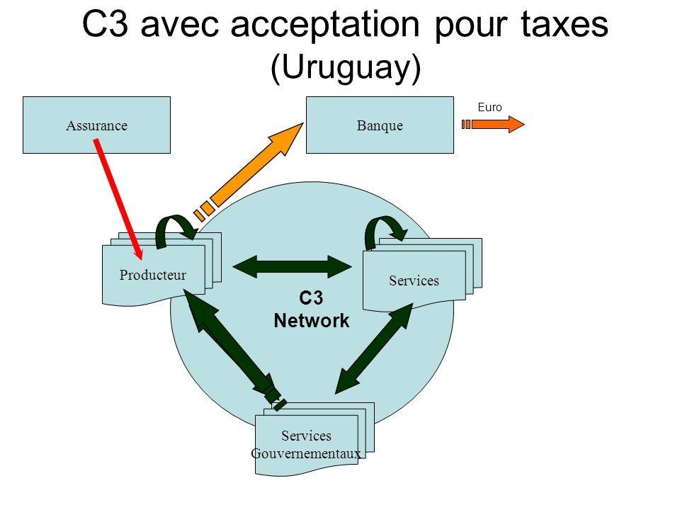 C3 avec acceptation pour taxes (Uruguay)