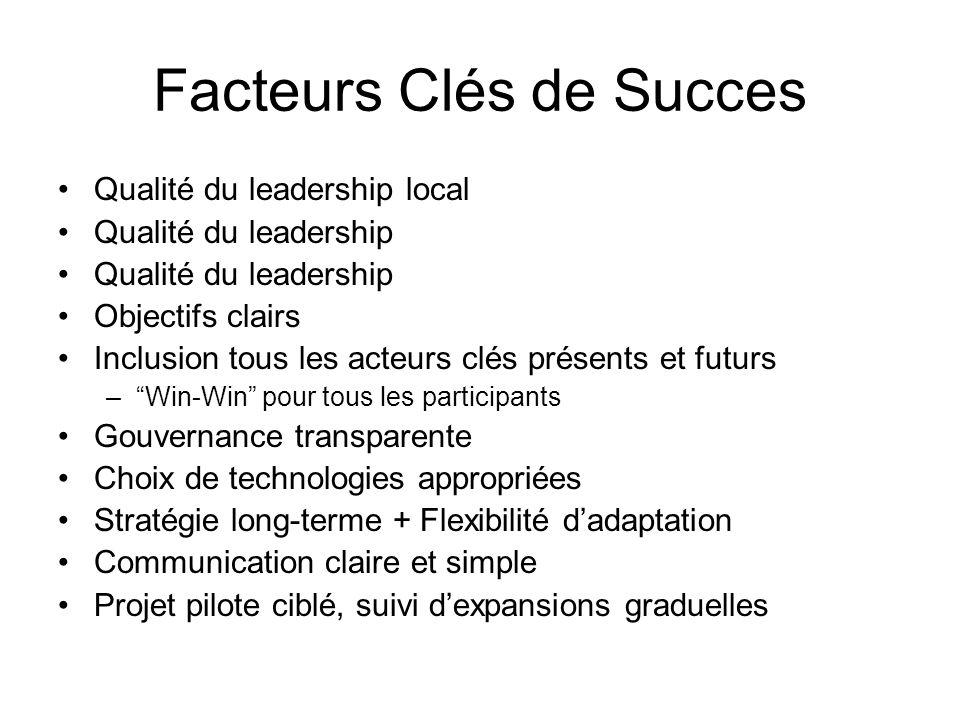 Facteurs Clés de Succes