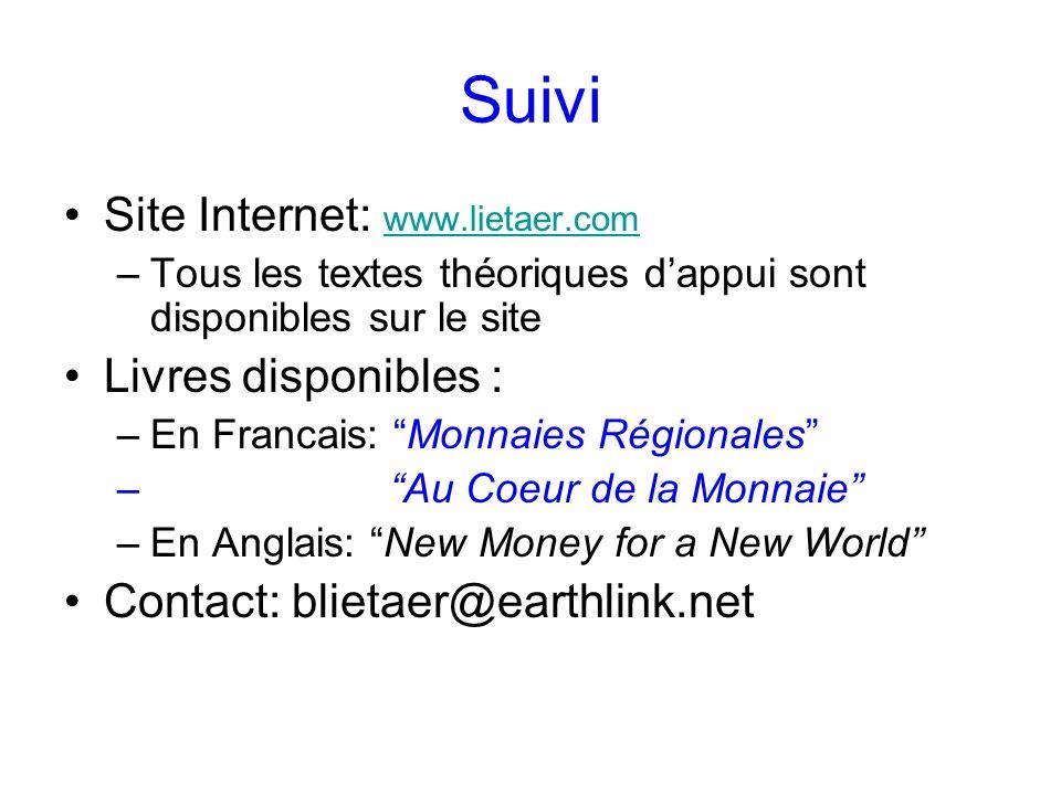 Suivi Site Internet: www.lietaer.com Livres disponibles :
