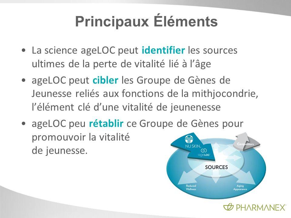 Principaux ÉlémentsLa science ageLOC peut identifier les sources ultimes de la perte de vitalité lié à l'âge.