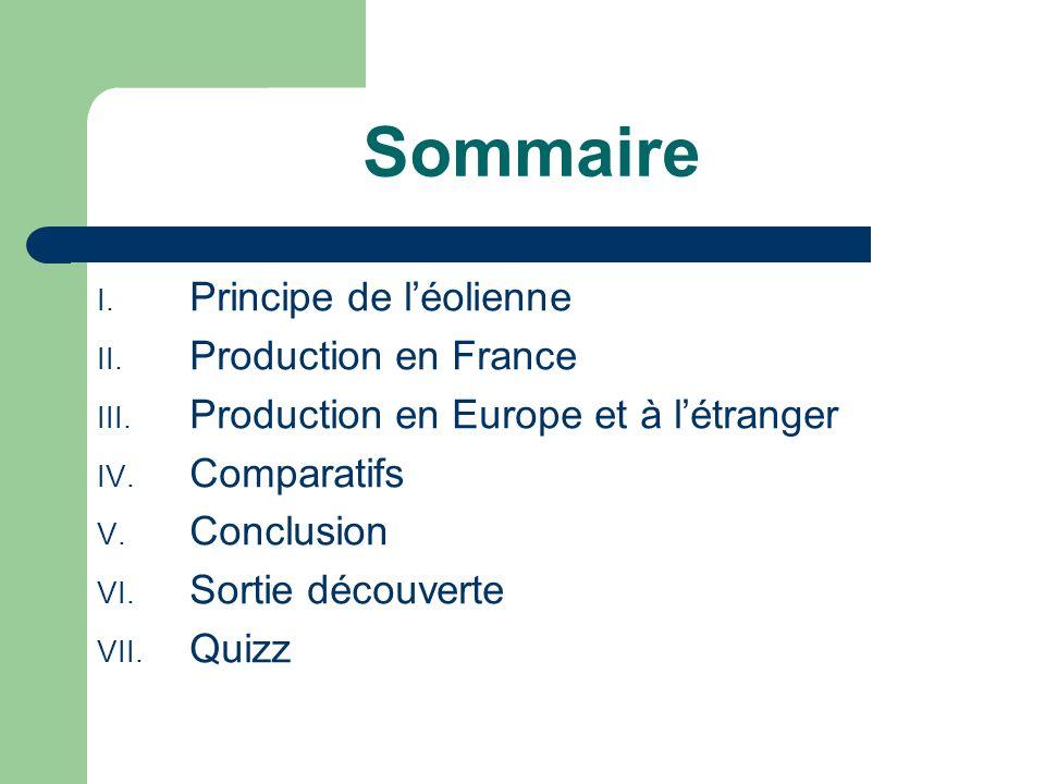 Sommaire Principe de l'éolienne Production en France