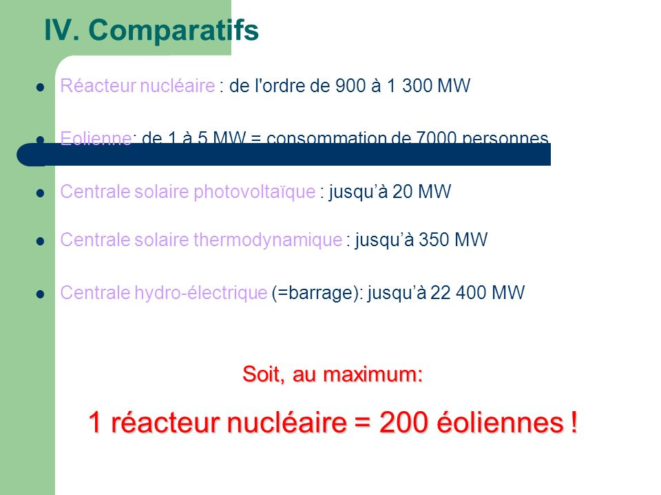 1 réacteur nucléaire = 200 éoliennes !