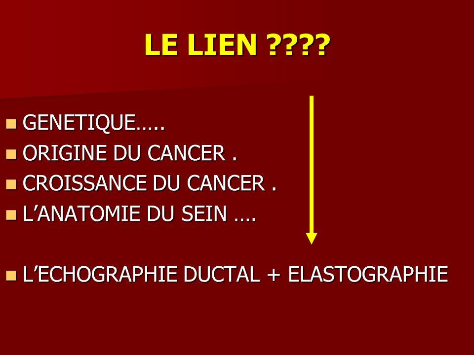 LE LIEN GENETIQUE….. ORIGINE DU CANCER . CROISSANCE DU CANCER .