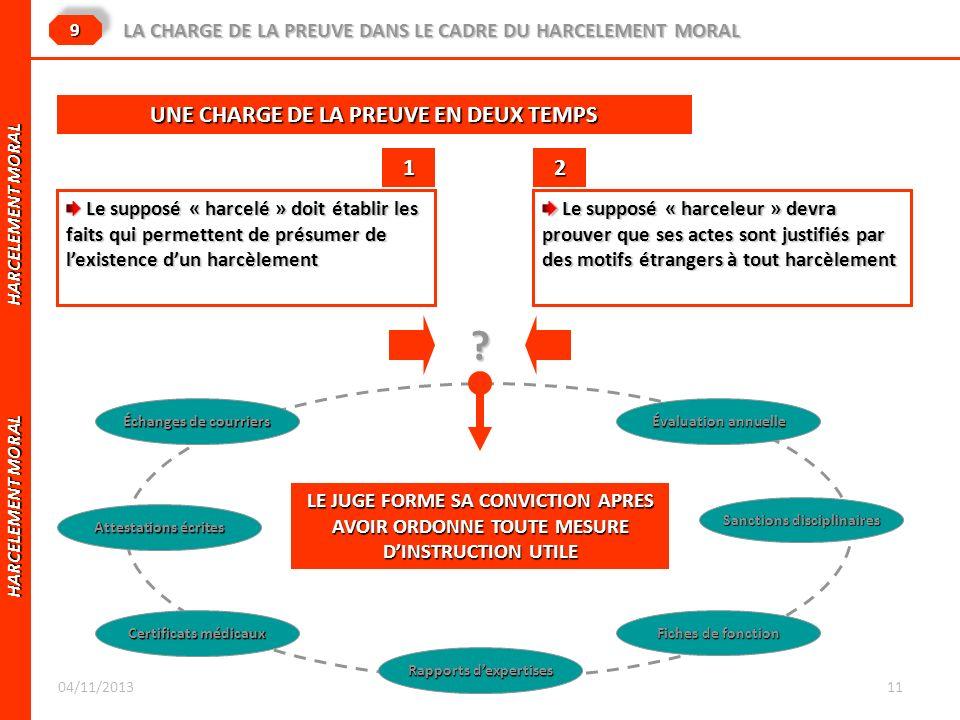 UNE CHARGE DE LA PREUVE EN DEUX TEMPS 1 2