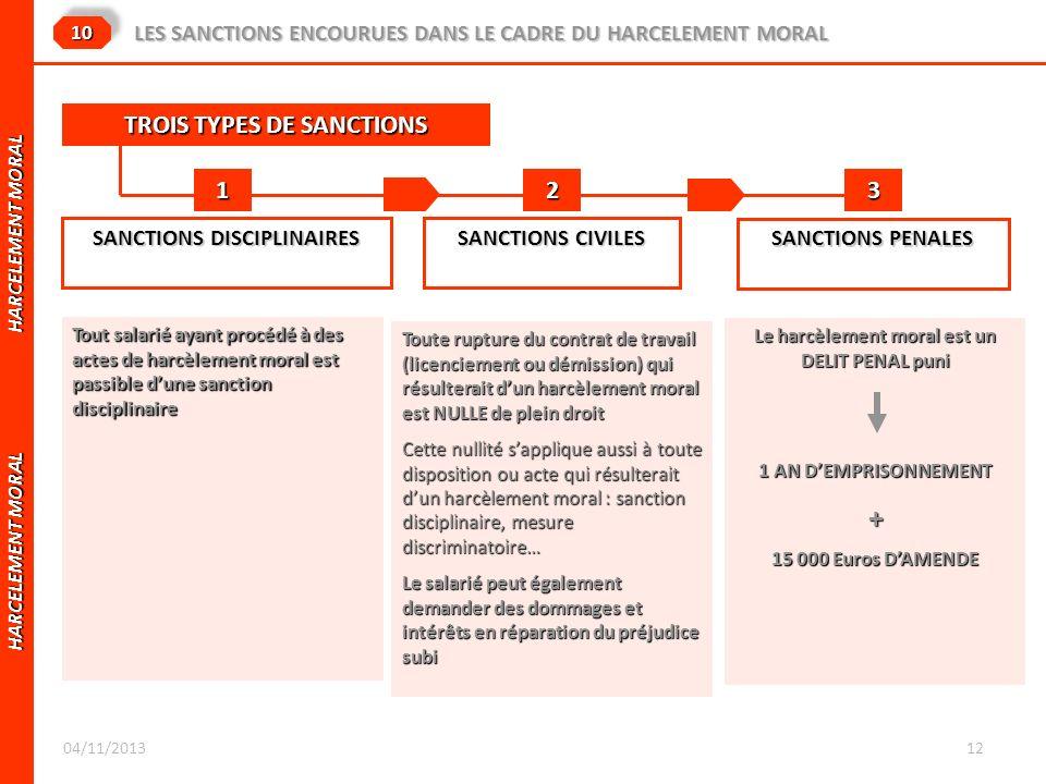 + TROIS TYPES DE SANCTIONS 1 2 3