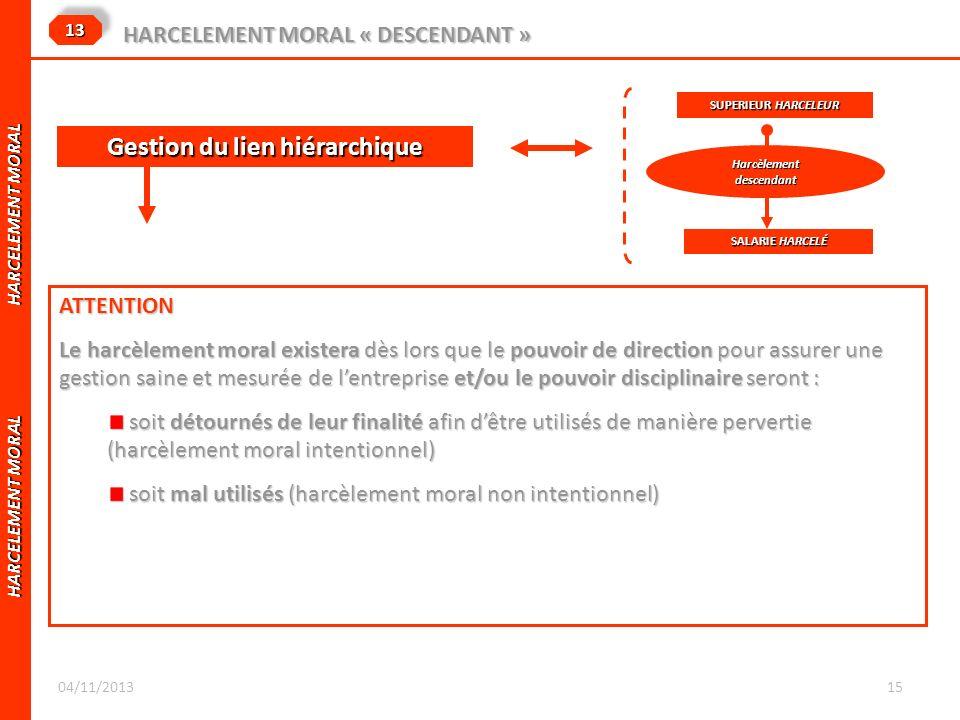 Gestion du lien hiérarchique HARCELEMENT MORAL HARCELEMENT MORAL