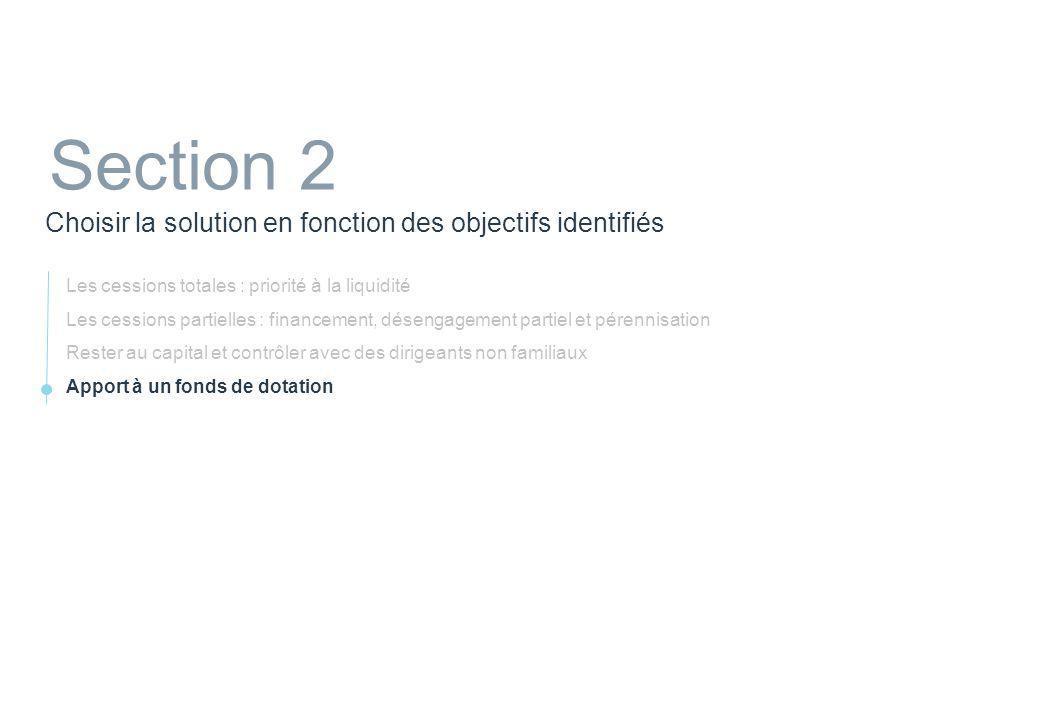 Section 2 Choisir la solution en fonction des objectifs identifiés