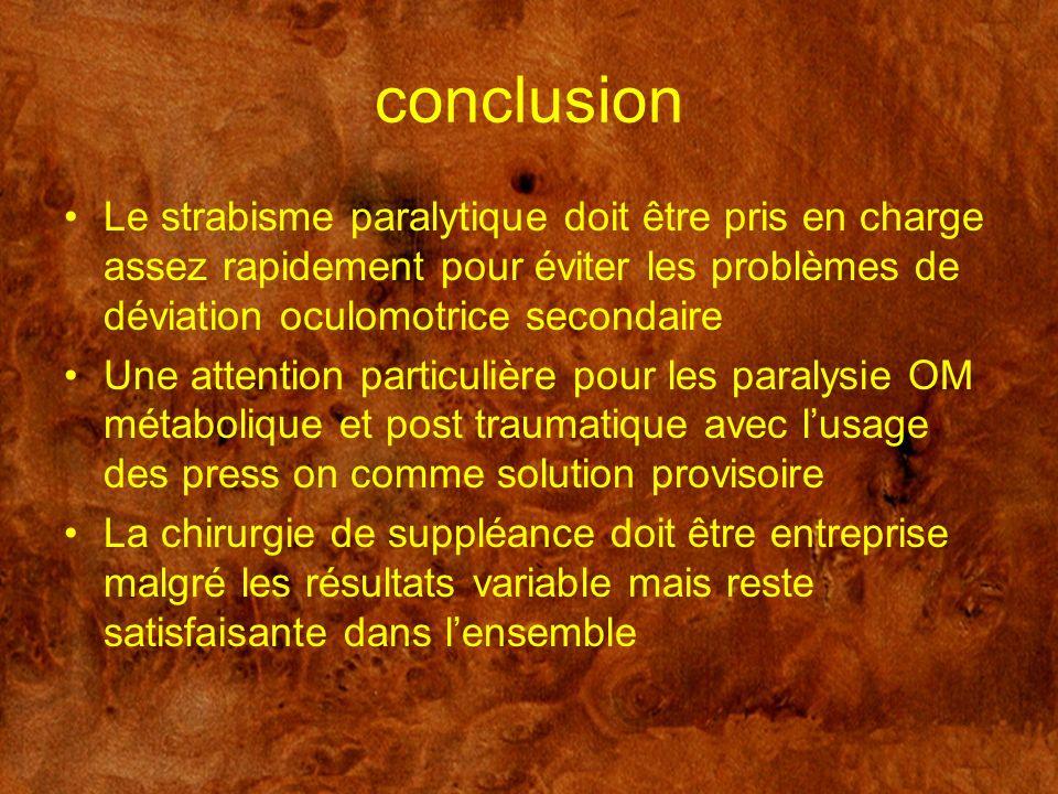 conclusionLe strabisme paralytique doit être pris en charge assez rapidement pour éviter les problèmes de déviation oculomotrice secondaire.