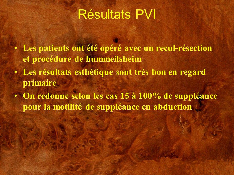 Résultats PVI Les patients ont été opéré avec un recul-résection et procédure de hummeilsheim.