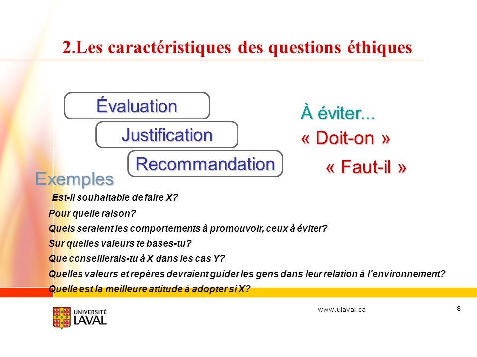 À éviter... « Doit-on » « Faut-il » Exemples Évaluation Justification