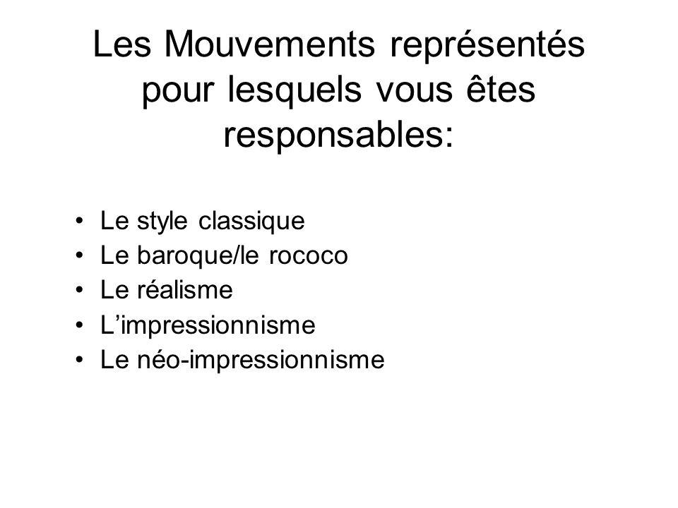 Les Mouvements représentés pour lesquels vous êtes responsables: