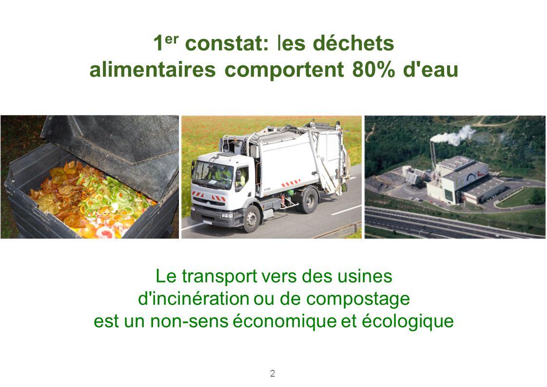1er constat: les déchets alimentaires comportent 80% d eau