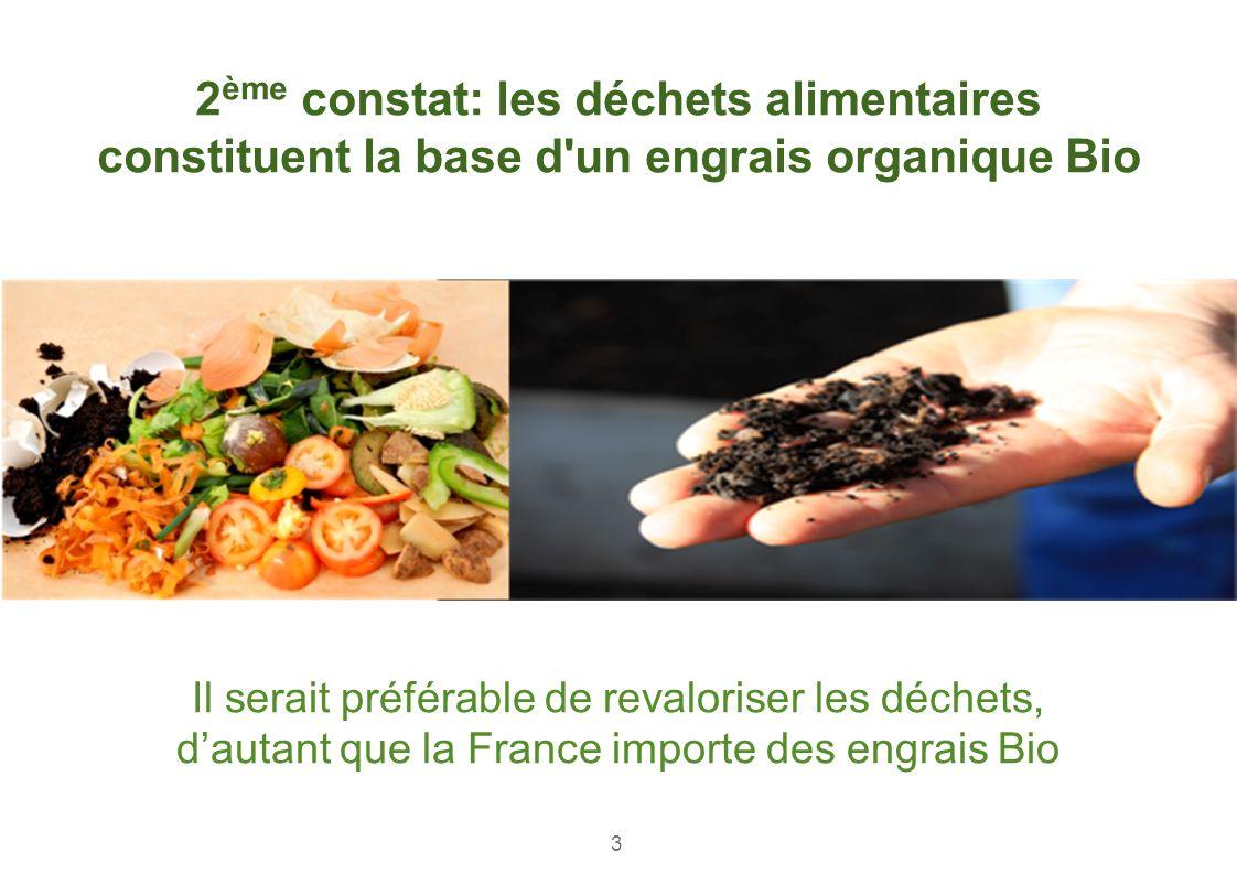 2ème constat: les déchets alimentaires constituent la base d un engrais organique Bio