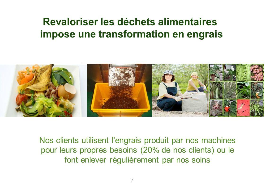 Revaloriser les déchets alimentaires
